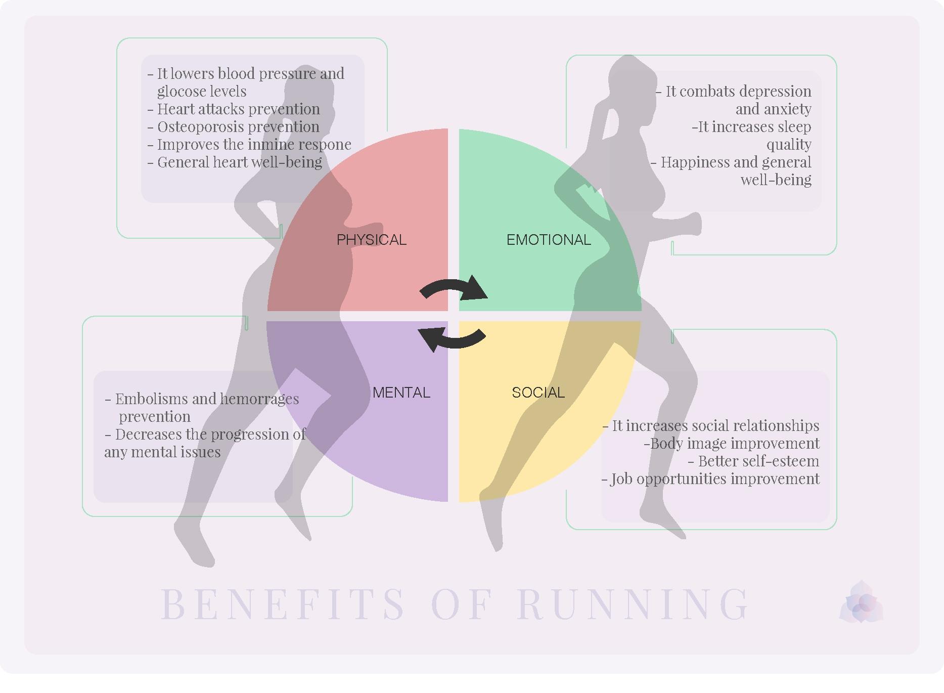 running-bioclinica-marbella-genetics-diet-cellular-nutrition